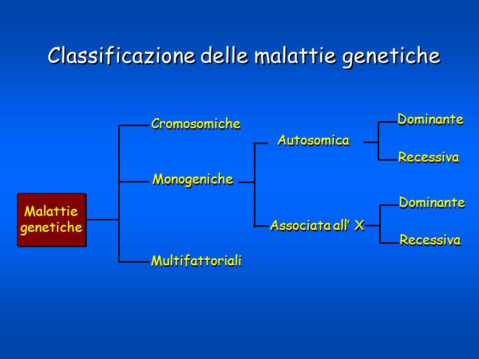 Classificazione delle malattie genetiche