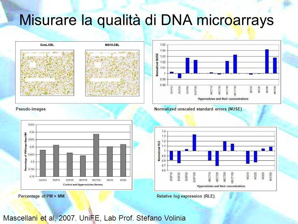 Misurare la qualità di DNA microarrays