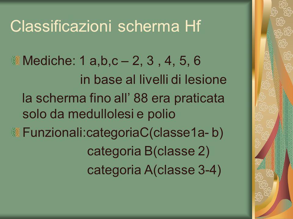 Classificazioni scherma Hf