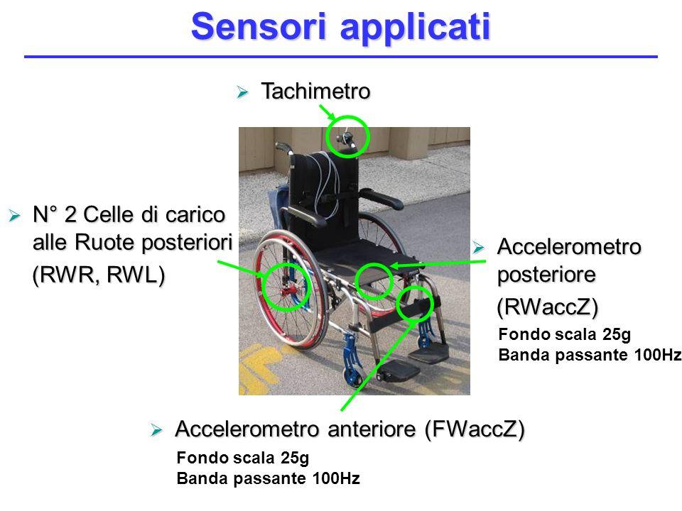 Sensori applicati Tachimetro