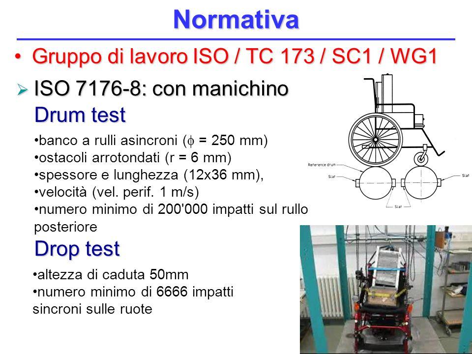Normativa Gruppo di lavoro ISO / TC 173 / SC1 / WG1