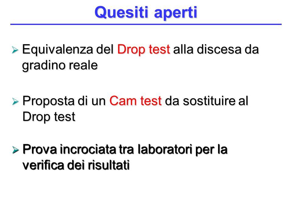 Quesiti aperti Equivalenza del Drop test alla discesa da gradino reale