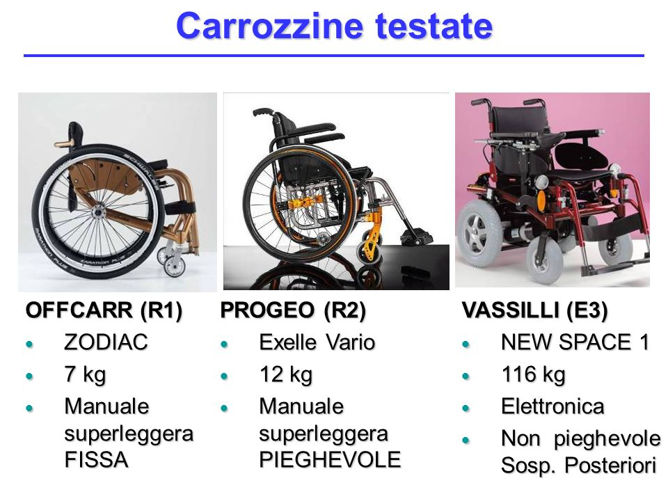 Carrozzine testate OFFCARR (R1) ZODIAC 7 kg Manuale superleggera FISSA