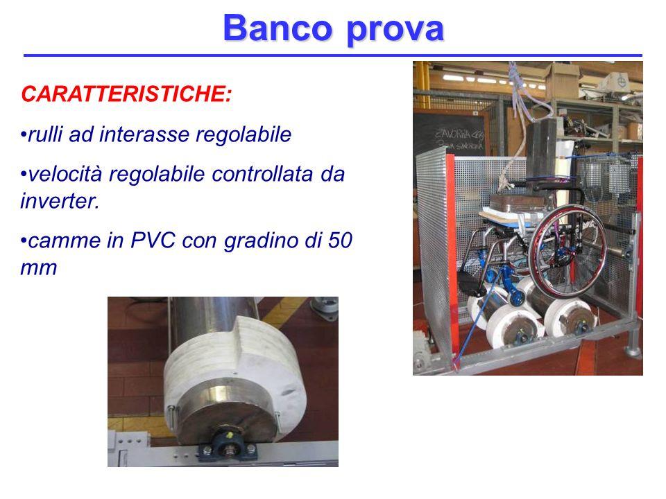 Banco prova CARATTERISTICHE: rulli ad interasse regolabile