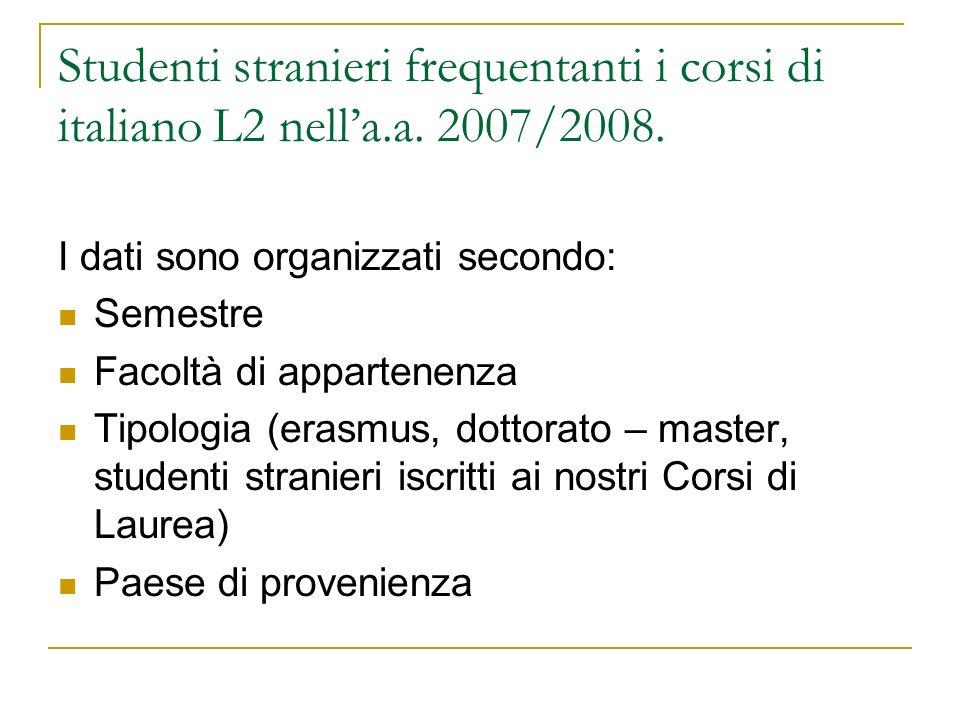 Studenti stranieri frequentanti i corsi di italiano L2 nell'a. a