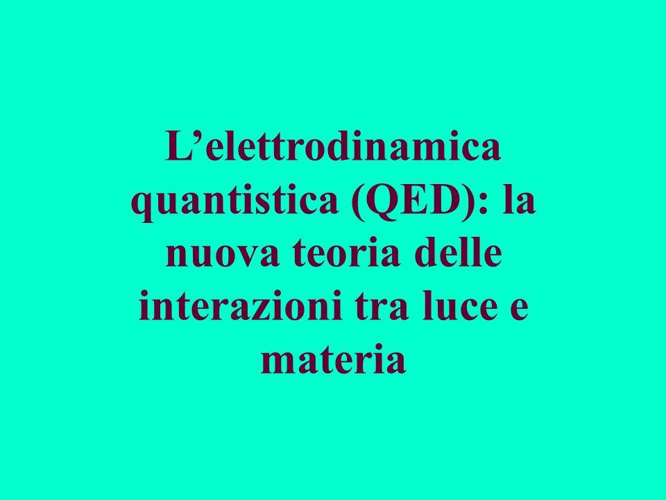 L'elettrodinamica quantistica (QED): la nuova teoria delle interazioni tra luce e materia