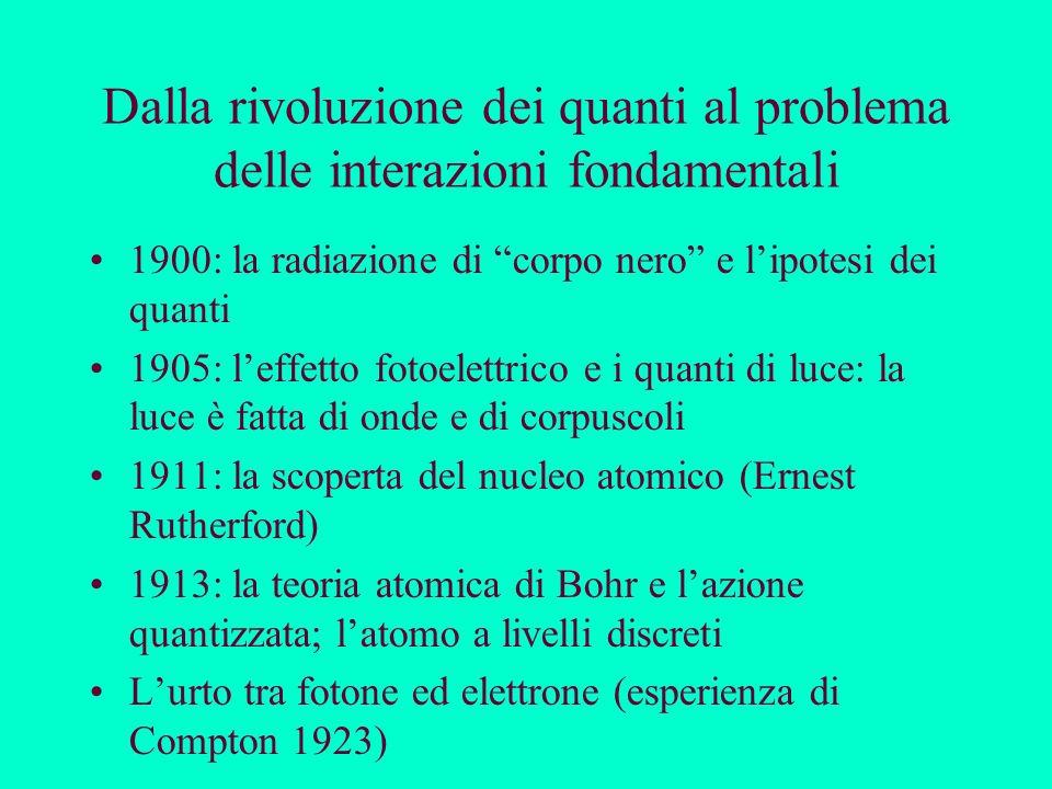 Dalla rivoluzione dei quanti al problema delle interazioni fondamentali