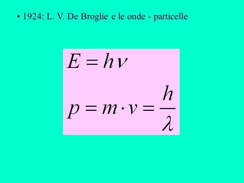 1924: L. V. De Broglie e le onde - particelle