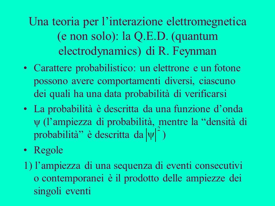 Una teoria per l'interazione elettromegnetica (e non solo): la Q. E. D