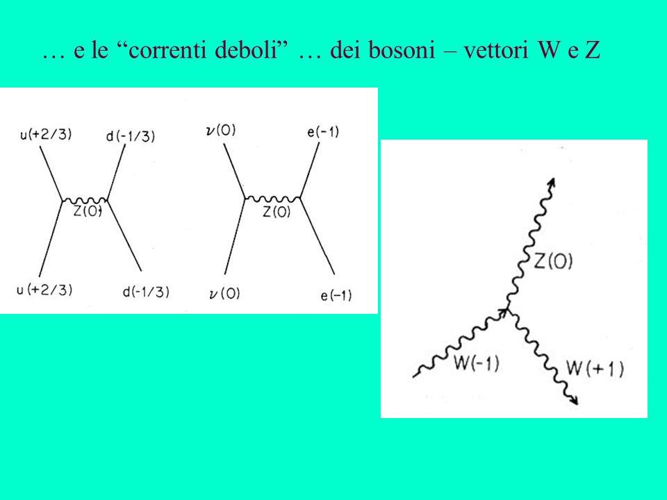 … e le correnti deboli … dei bosoni – vettori W e Z