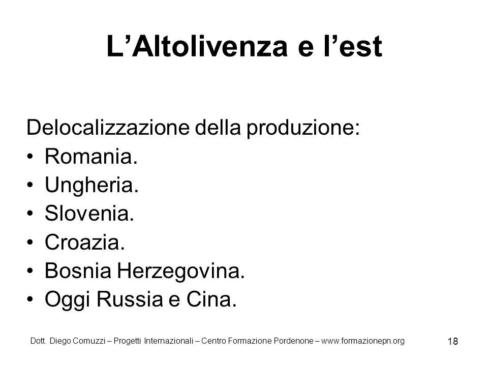 L'Altolivenza e l'est Delocalizzazione della produzione: Romania.