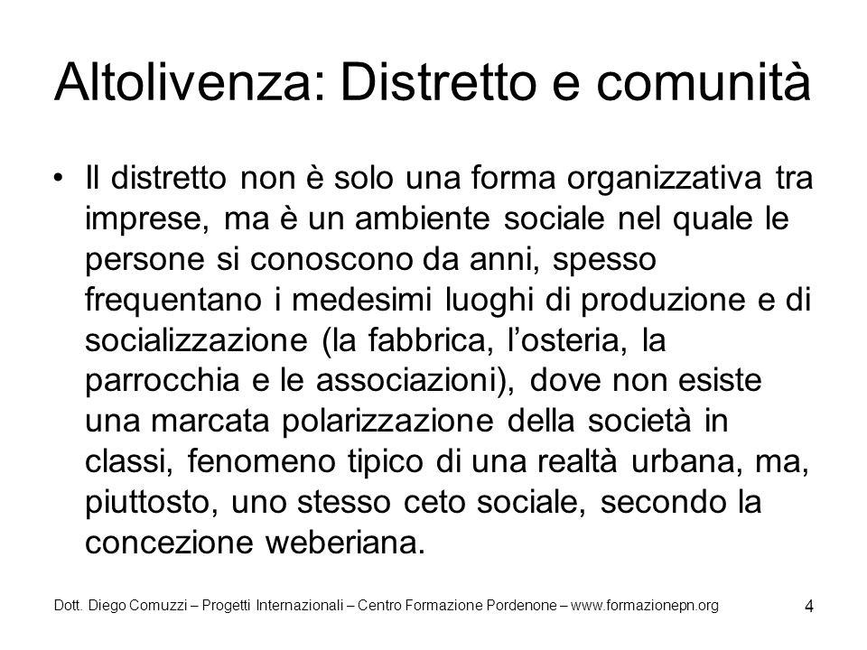 Altolivenza: Distretto e comunità