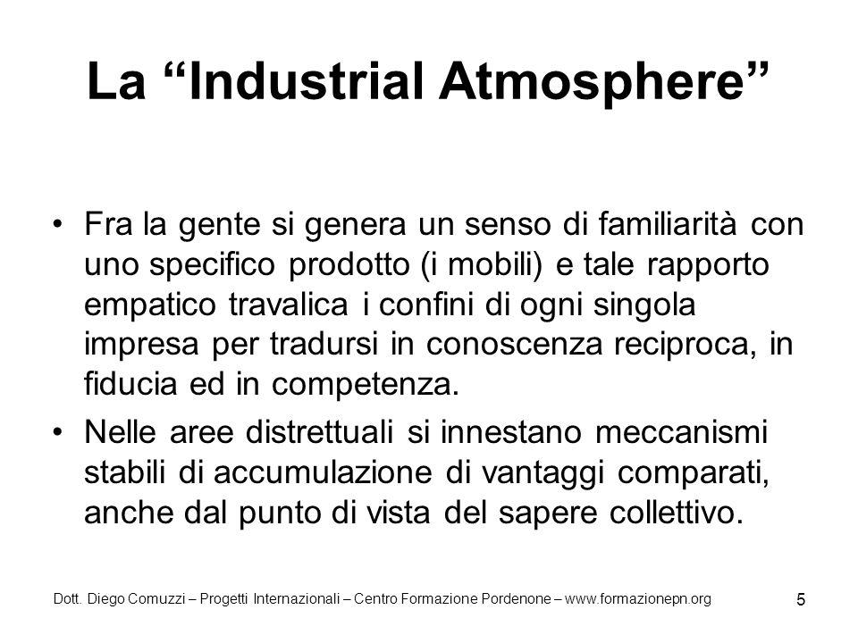 La Industrial Atmosphere