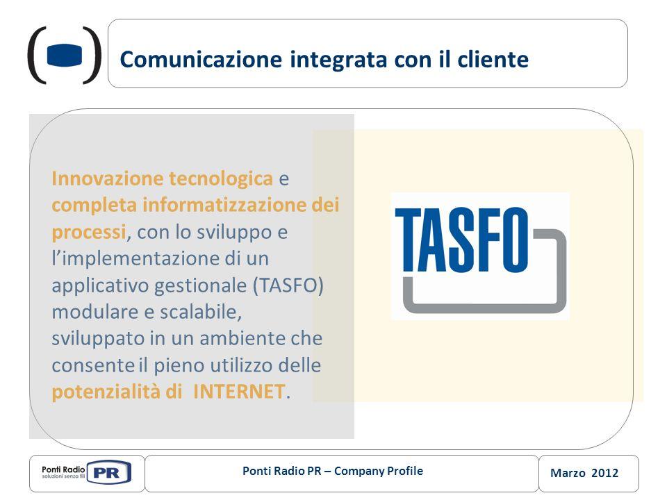 Comunicazione integrata con il cliente