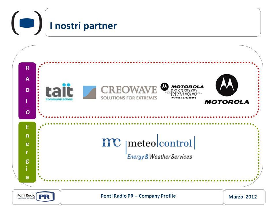 Ponti Radio PR – Company Profile