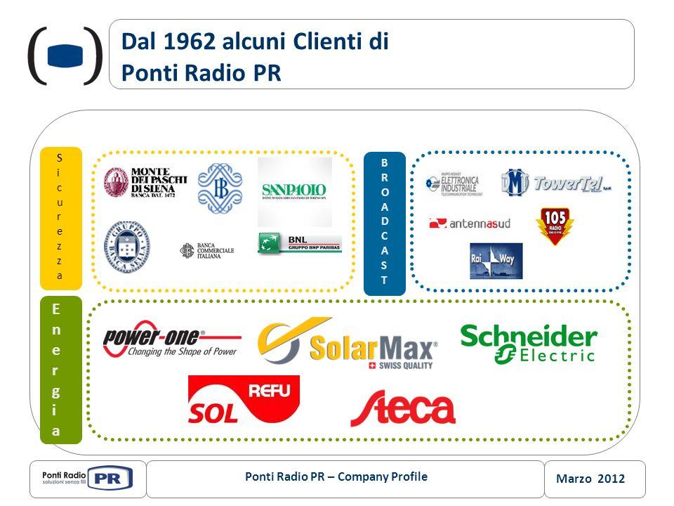 Dal 1962 alcuni Clienti di Ponti Radio PR