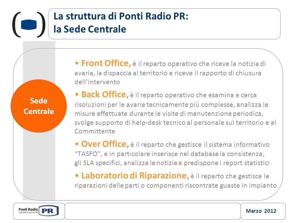 La struttura di Ponti Radio PR: la Sede Centrale