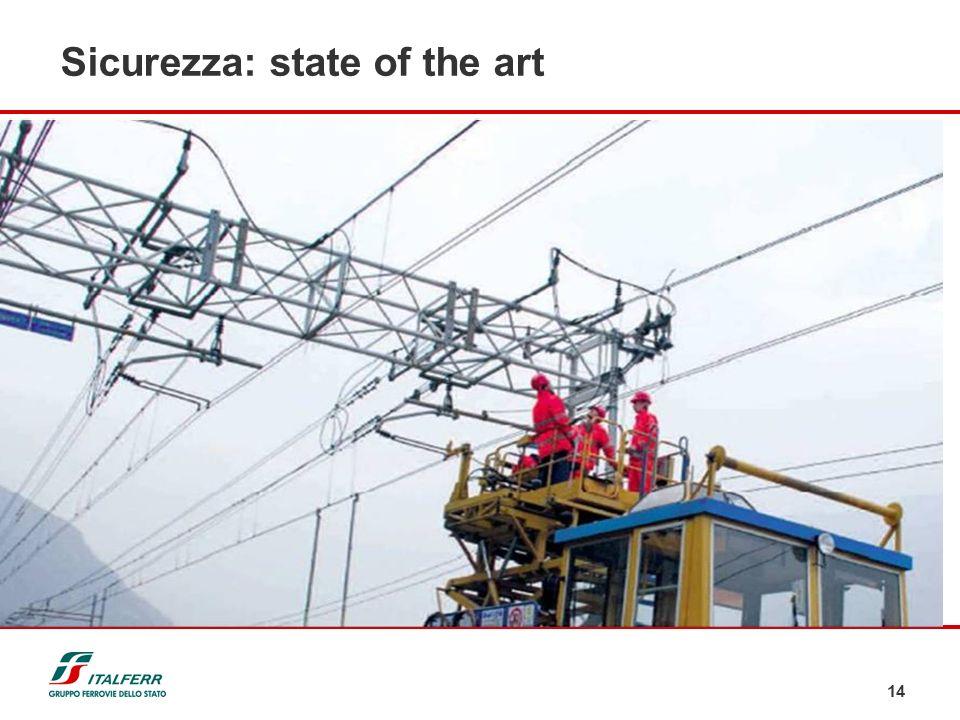 Sicurezza: state of the art