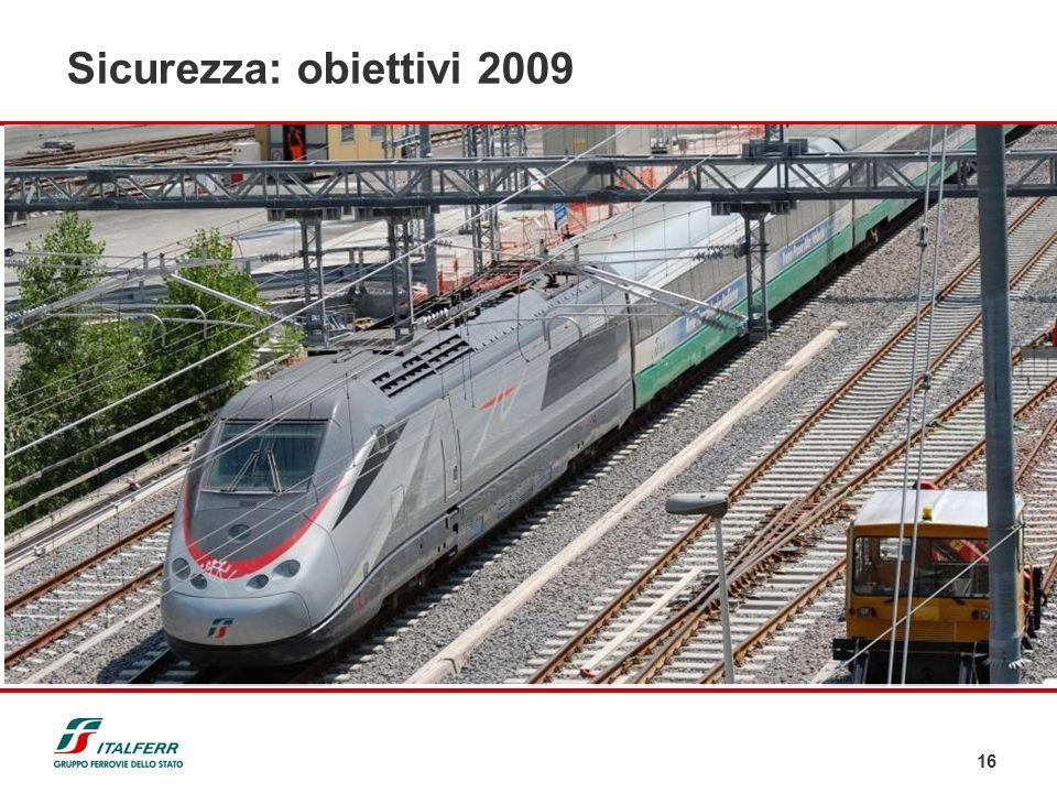 Sicurezza: obiettivi 2009