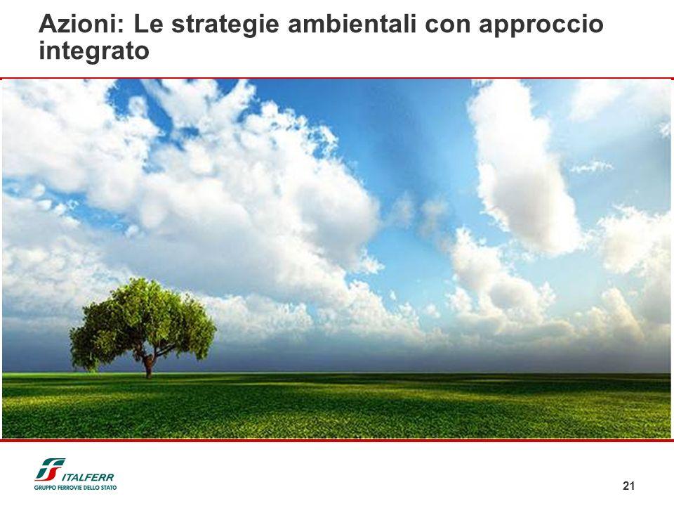 Azioni: Le strategie ambientali con approccio integrato