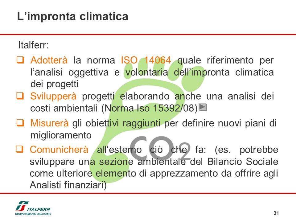 L'impronta climatica Italferr:
