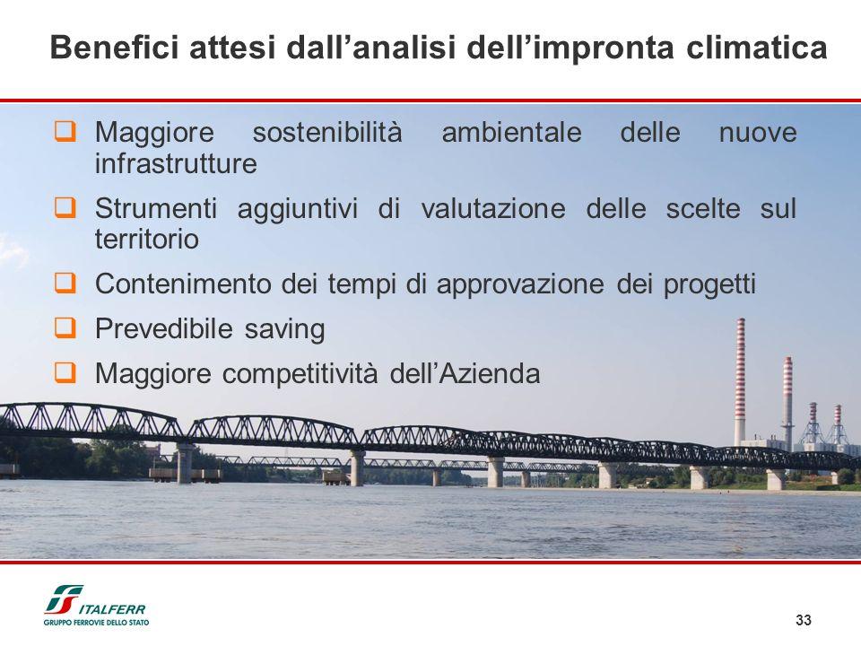 Benefici attesi dall'analisi dell'impronta climatica