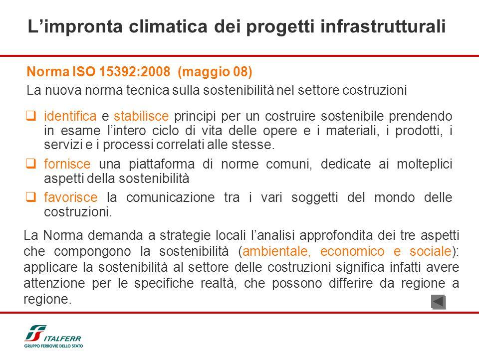 L'impronta climatica dei progetti infrastrutturali