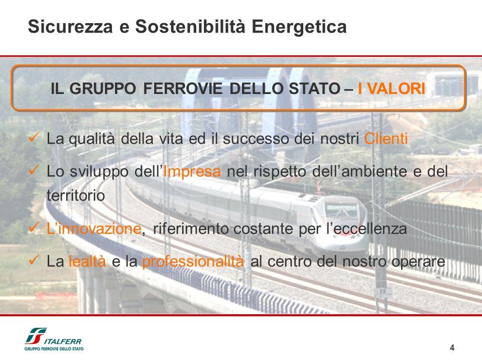 Sicurezza e Sostenibilità Energetica