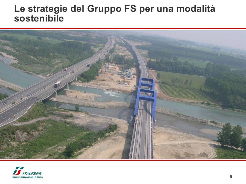 Le strategie del Gruppo FS per una modalità sostenibile