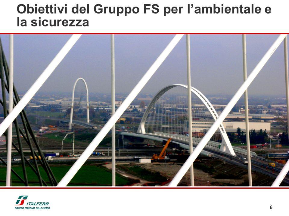Obiettivi del Gruppo FS per l'ambientale e la sicurezza