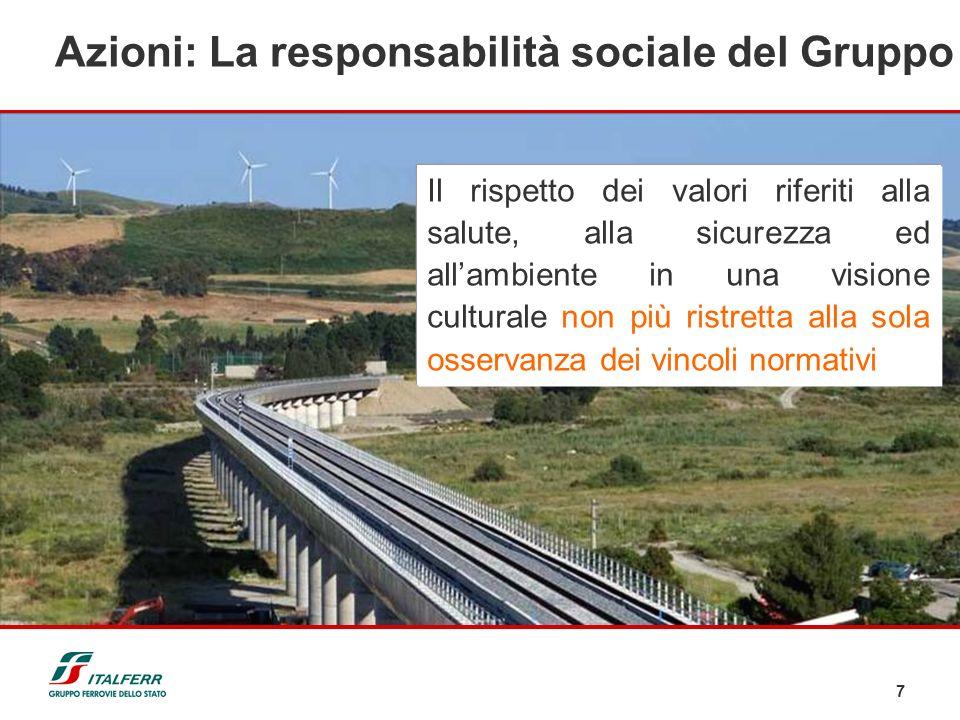 Azioni: La responsabilità sociale del Gruppo