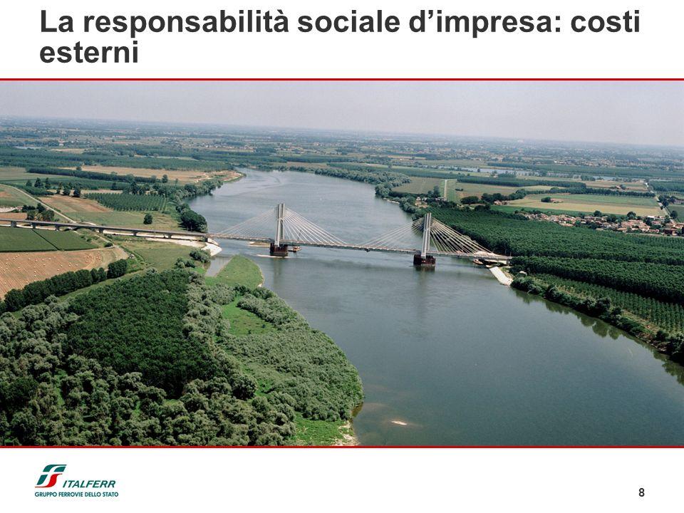 La responsabilità sociale d'impresa: costi esterni