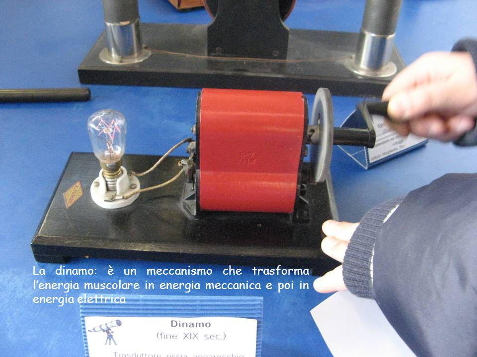 La dinamo: è un meccanismo che trasforma l'energia muscolare in energia meccanica e poi in energia elettrica