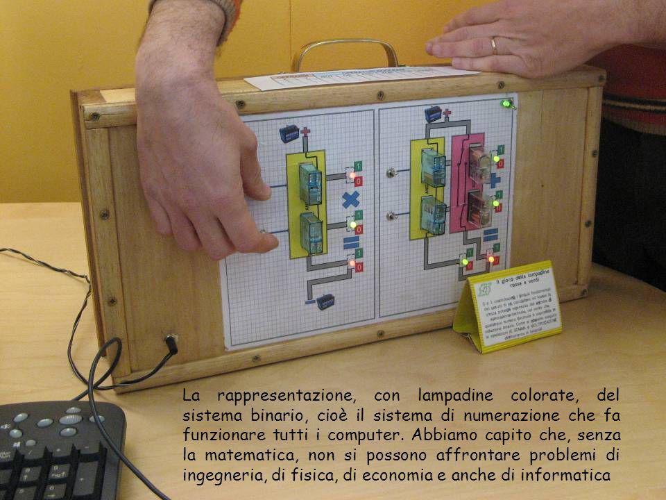 La rappresentazione, con lampadine colorate, del sistema binario, cioè il sistema di numerazione che fa funzionare tutti i computer.