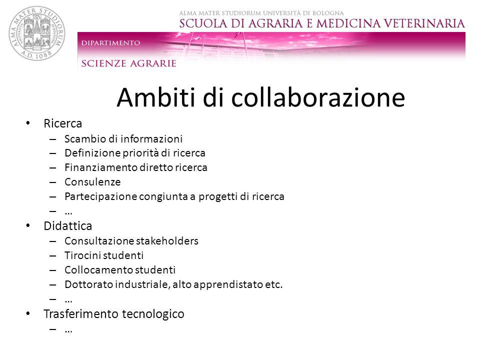 Ambiti di collaborazione