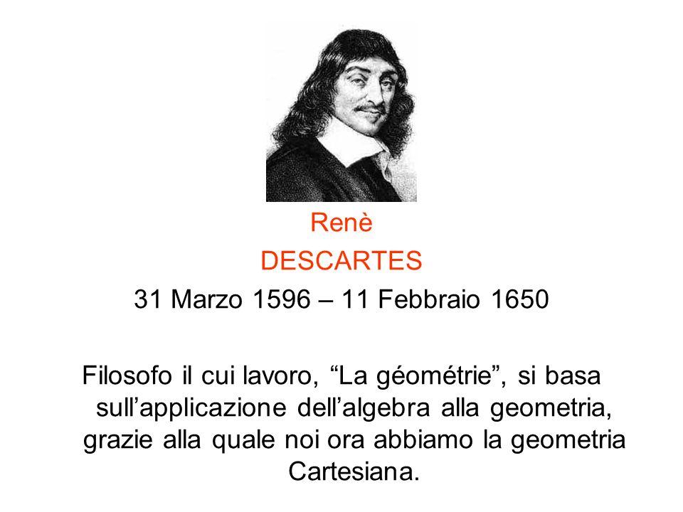 Renè DESCARTES. 31 Marzo 1596 – 11 Febbraio 1650.