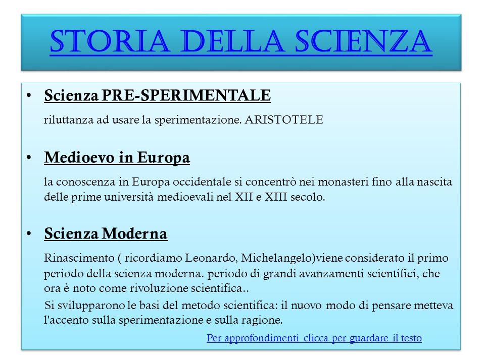STORIA DELLA SCIENZA Scienza PRE-SPERIMENTALE