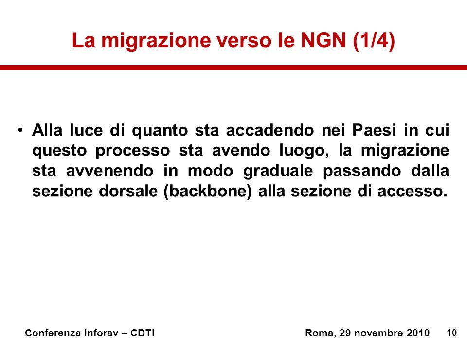 La migrazione verso le NGN (1/4)