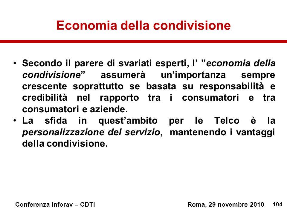 Economia della condivisione