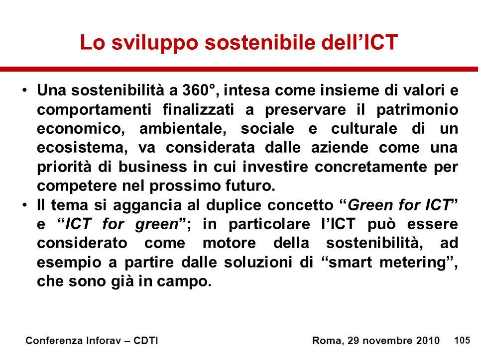Lo sviluppo sostenibile dell'ICT