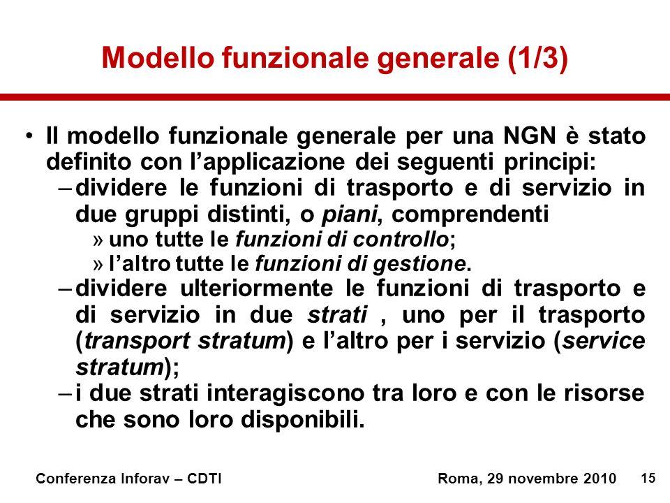 Modello funzionale generale (1/3)