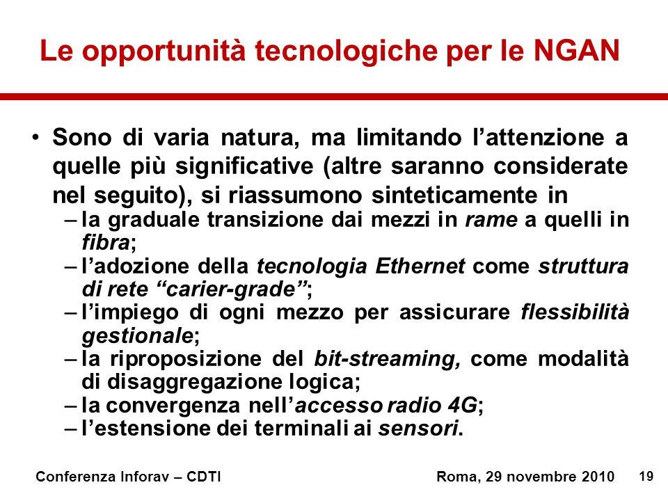 Le opportunità tecnologiche per le NGAN