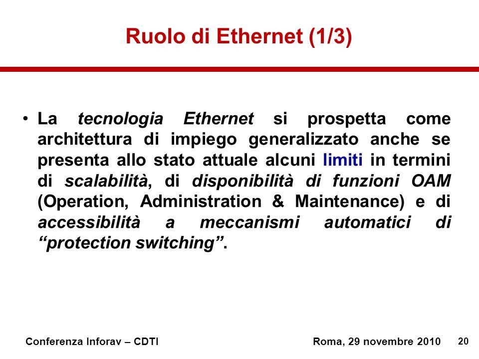 Ruolo di Ethernet (1/3)