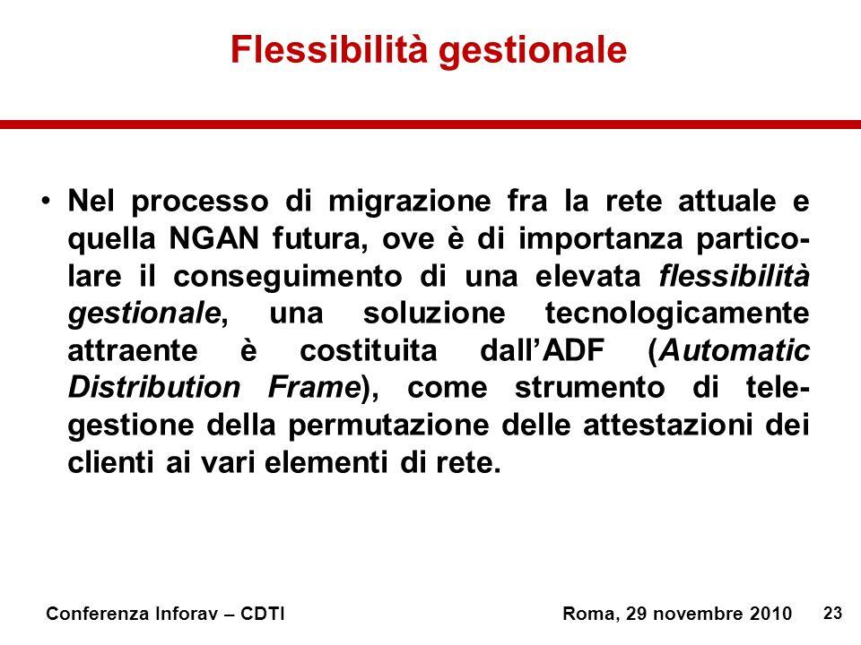 Flessibilità gestionale