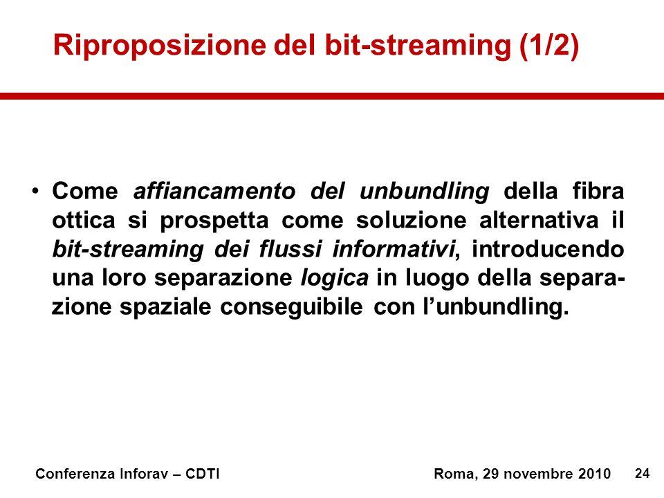 Riproposizione del bit-streaming (1/2)