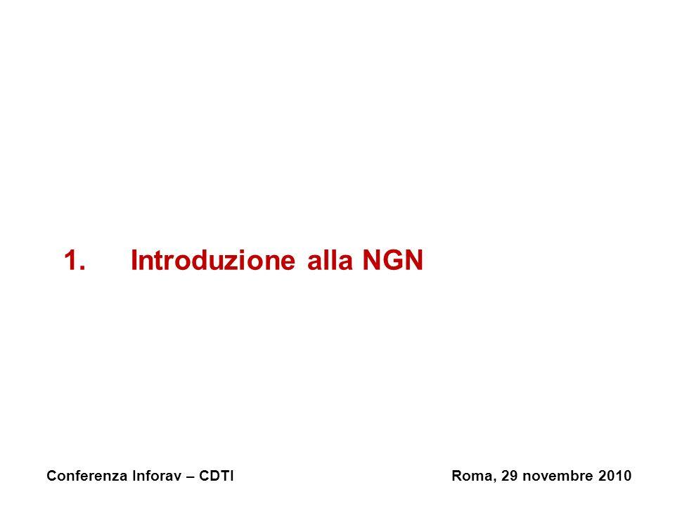 1. Introduzione alla NGN Conferenza Inforav – CDTI Roma, 29 novembre 2010