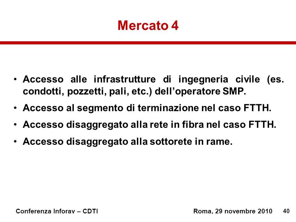 Mercato 4 Accesso alle infrastrutture di ingegneria civile (es. condotti, pozzetti, pali, etc.) dell'operatore SMP.