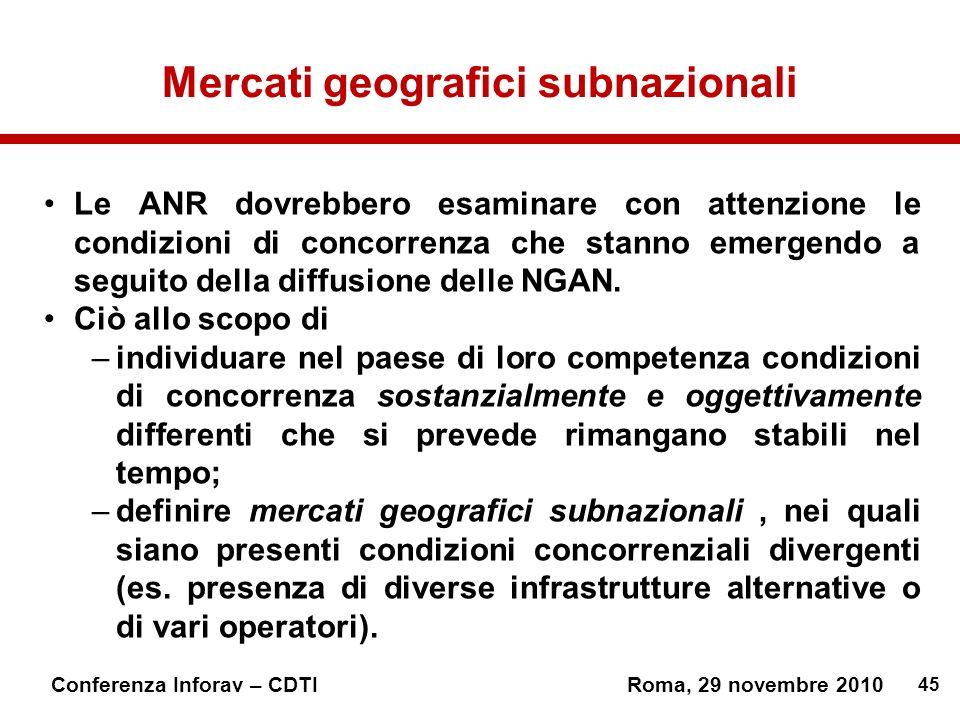Mercati geografici subnazionali