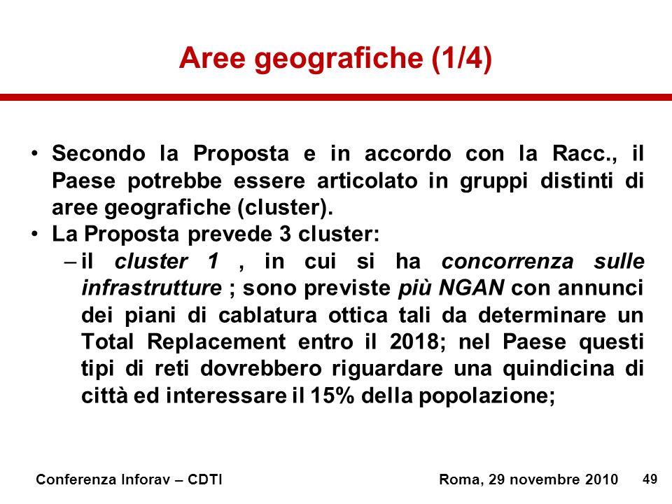 Aree geografiche (1/4)
