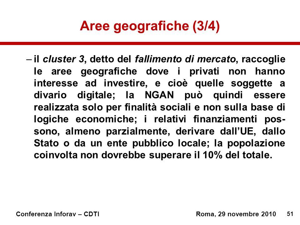 Aree geografiche (3/4)